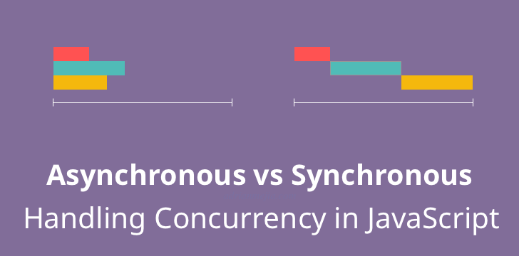 What every programmer should know about Synchronous vs. Asynchronous Code